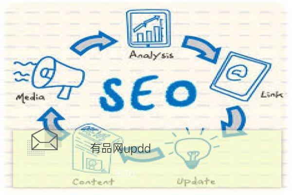 SEO优化网站,如何通过图片来提高收录