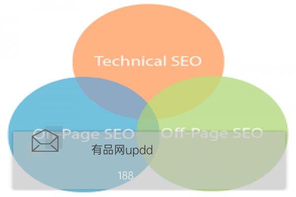 为什么优化内容需要添加SEO内链?介绍SEO内链对关键词排名的促进作用