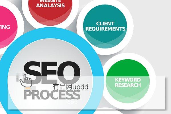 缩短页面访问深度的方法就是保证网页目标URL网址尽量短